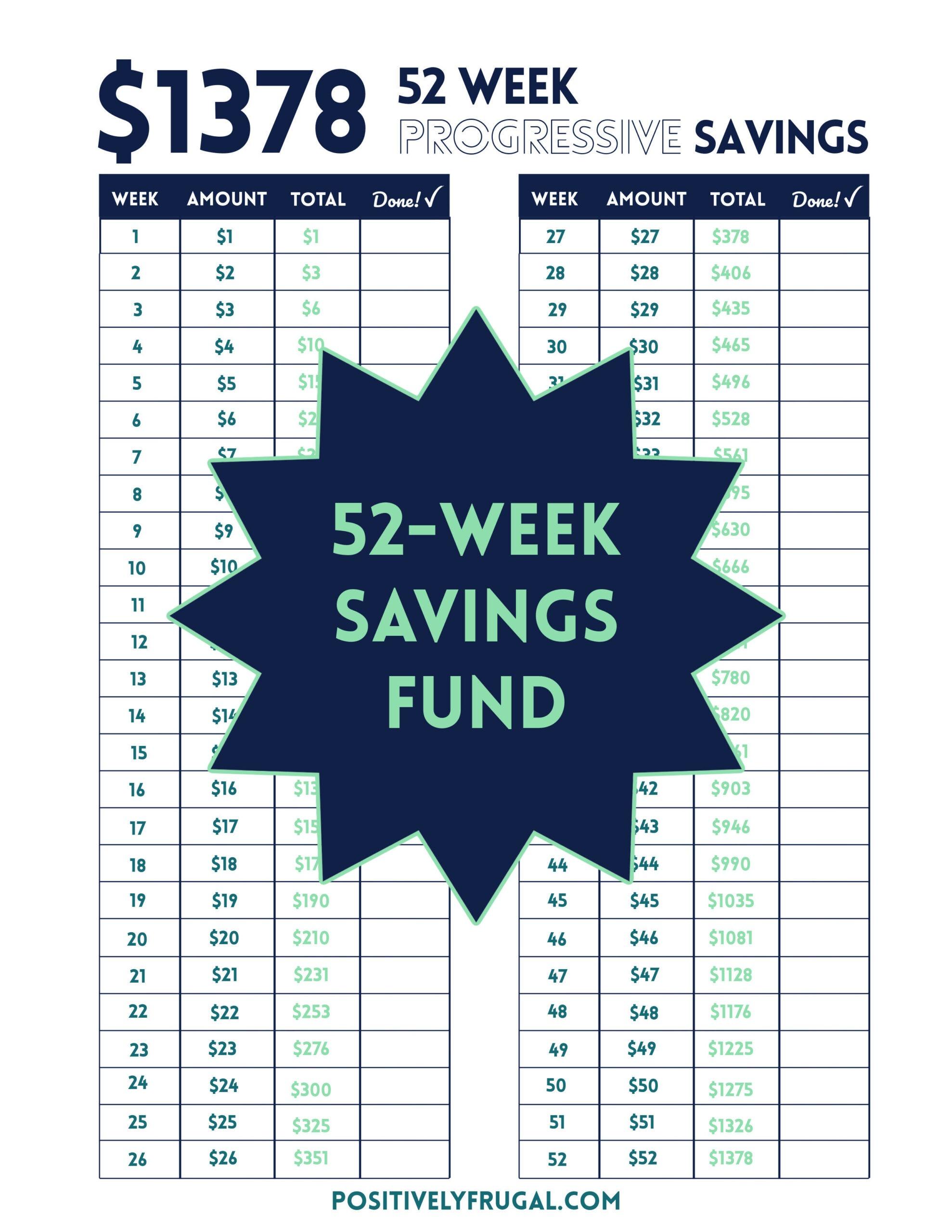 52 Week Savings Fund by PositivelyFrugal.com